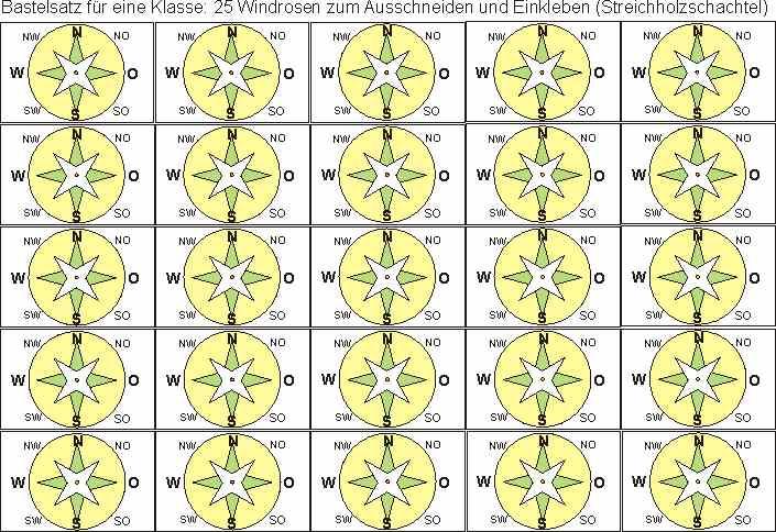Kompass basteln - Himmelsrichtungen