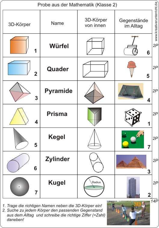 Erfreut Geometrie Einer Tabelle 5Klasse Ideen - Super Lehrer ...