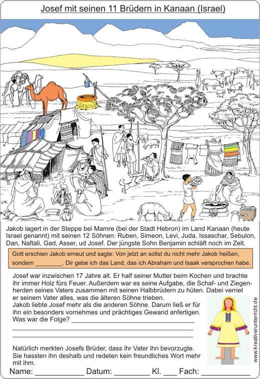 Josef und seine 11 Brüder in Kanaan (Israel)