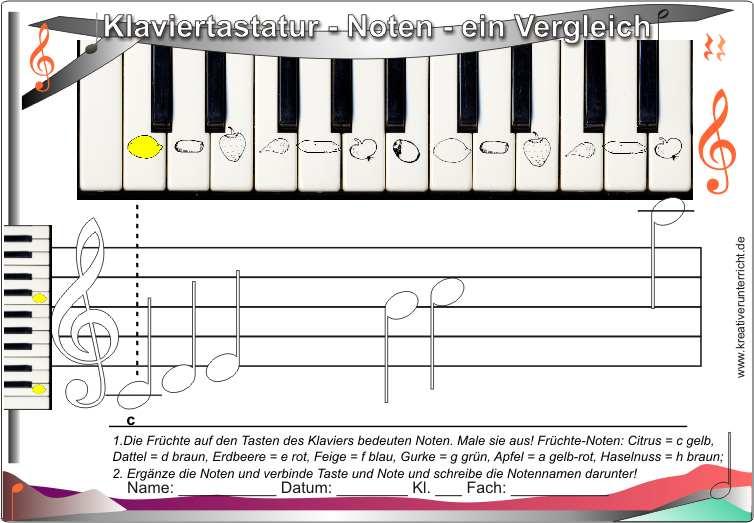 Klaviertastatur und Notenschreibweise
