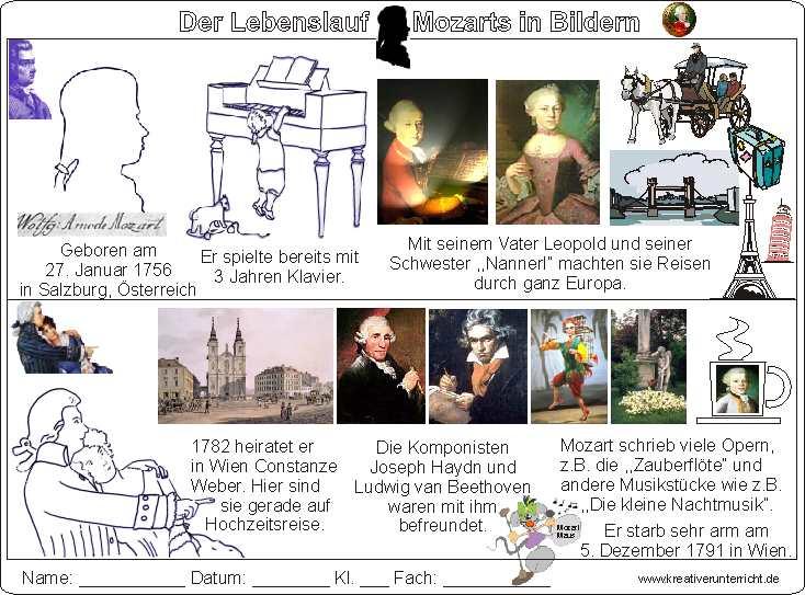 Mozart In Bildern Zum Ausmalen Pictures