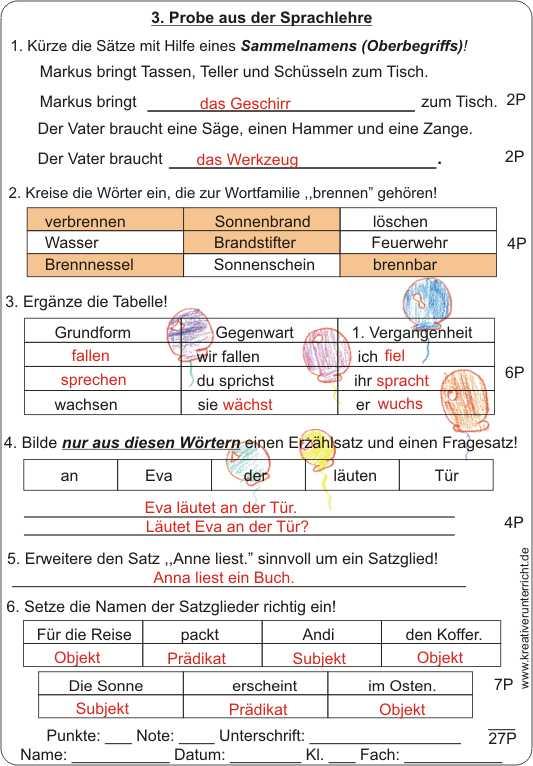 Wunderbar Sprache Kunst Einer Tabelle 3Klasse Ideen - Mathe ...