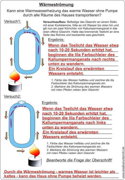 Wärmetransport - heat transmission - Warmwasserheizung